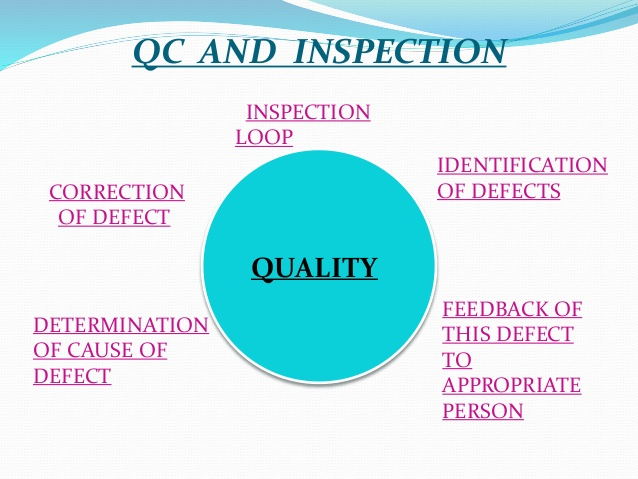 roles of quality control inspection